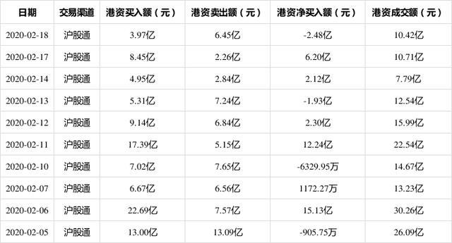贵州茅台发生大宗交易 成交金额28.98亿元
