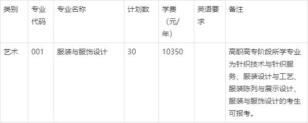 院校介绍:2020浙江省专升本招生院校——浙江理工大学
