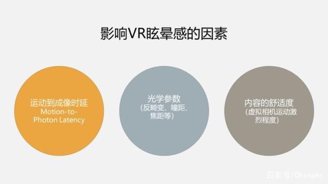 5G与VR/AR到底有没有关系呢? AR资讯 第6张