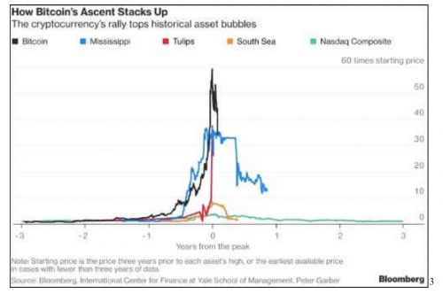 Bitfinex和Tether将面临1.4万亿美元的赔偿?