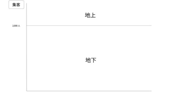 神推登上武道馆我就死而无憾 这部新番揭开「地下偶像」的千层套路 神推登上武道馆我就死而无憾 ACG资讯 第21张