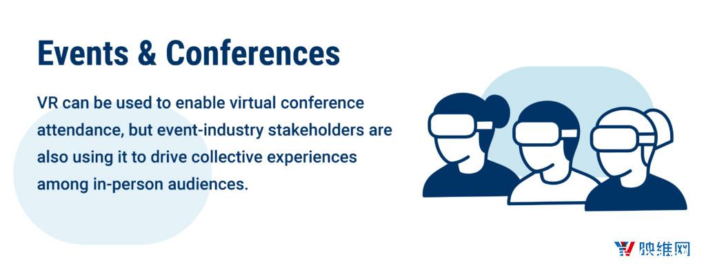 盘点AR/VR未来有可能颠覆的19个行业 AR资讯 第3张