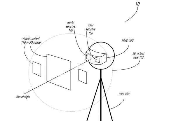 苹果新专利曝光,AR 耳机要来了?AR和耳机是如何搭配的! 希望手游app注册 第6张