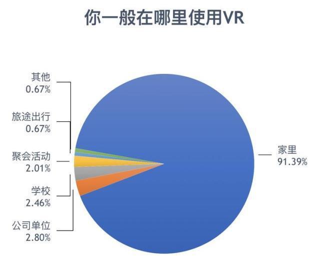 5G与VR/AR到底有没有关系呢? AR资讯 第2张