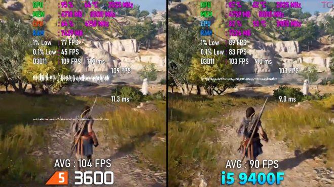 AMD R5 3600 vs i5-9400F多游戏帧数实录:Intel CPU还卖得出去