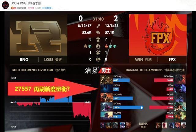 RNG输给FPX后的发现小龙堡输出仅为2755,网友:对不起4396