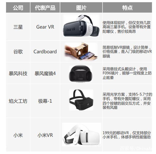 vr概念股都有哪些-2018年最全VR概念股 VR资源_VR游戏资源_VR福利资源下载_VR资源你懂的 第12张