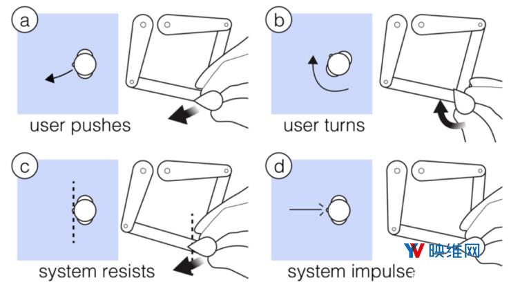 DualPanto为视力障碍患者提供VR世界触觉反馈 AR资讯 第2张