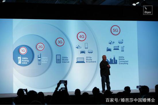 2020年苹果将为5G和AR重新设计iPhone AR资讯 第4张