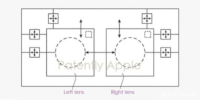 苹果获新VR/AR头显专利,专注于眼镜式设计 AR资讯 第1张