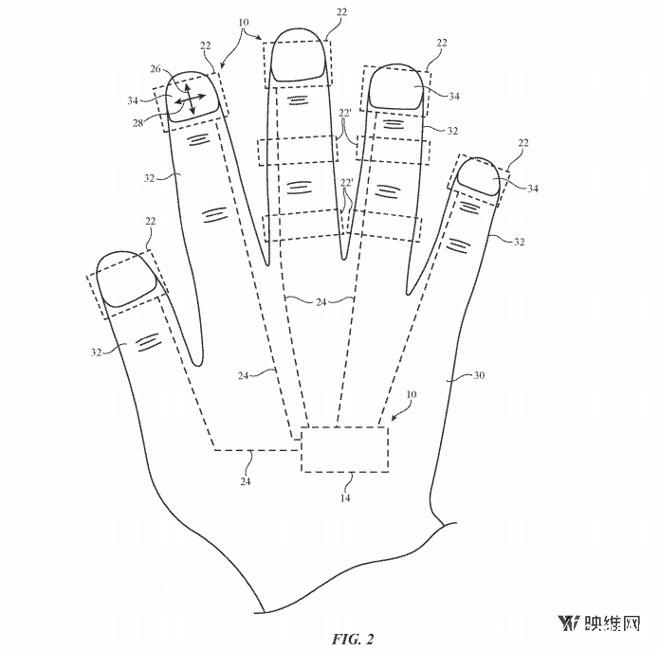 苹果专利探索指戴式触觉反馈设备,支持手势控制